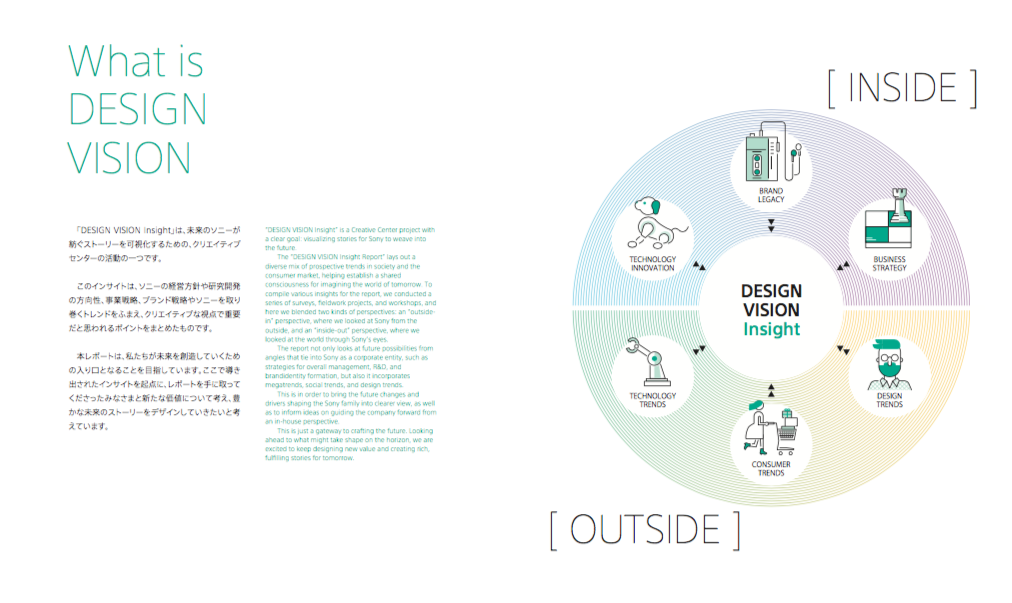 Design Vision