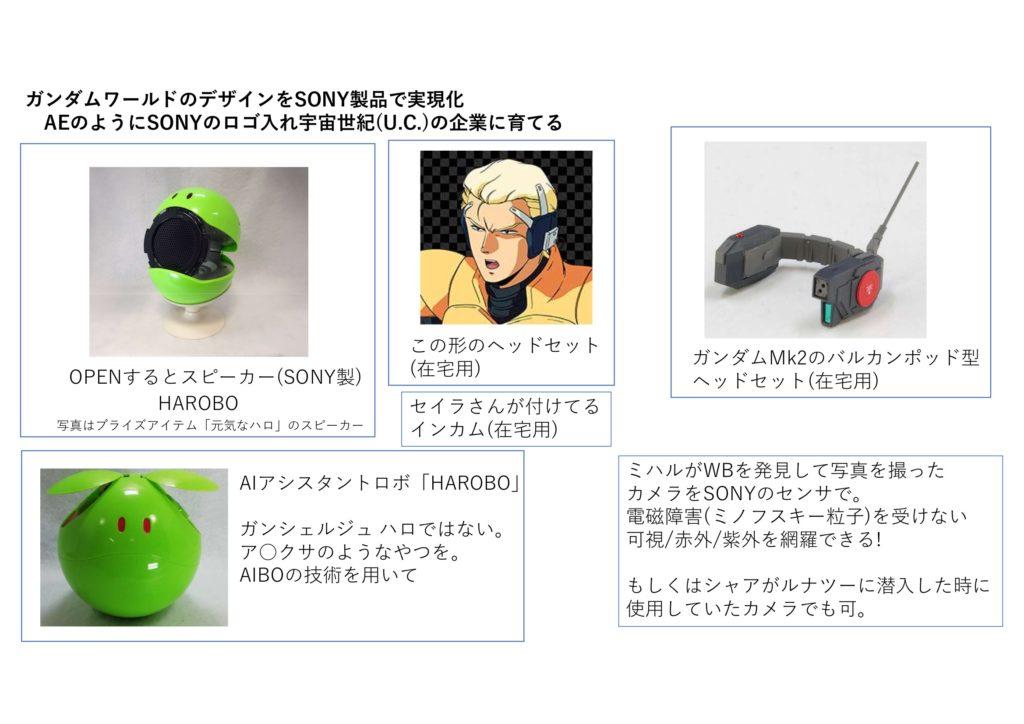 11-ガンダムワールドのデザインをSONY製品で実現化