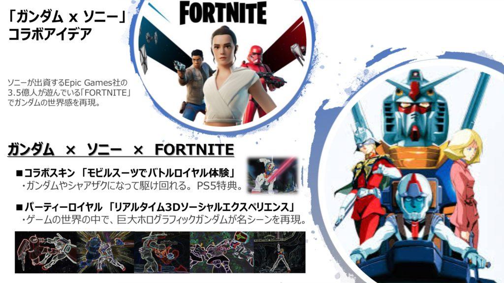 ガンダム x Fortnite