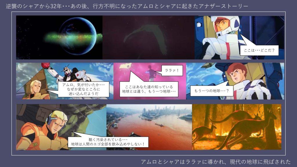 環境教育コンテンツ「ガンダム x ソニー ~学習のシャア~」